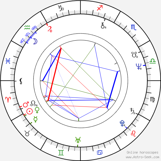 Patti LuPone astro natal birth chart, Patti LuPone horoscope, astrology