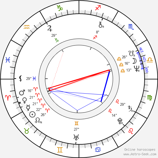 Scott Turow birth chart, biography, wikipedia 2019, 2020