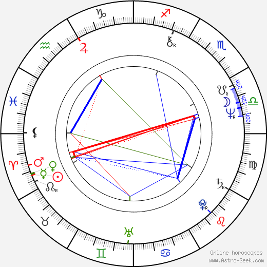 Scott Turow birth chart, Scott Turow astro natal horoscope, astrology
