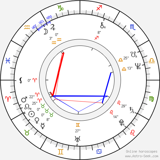 Veronica Cartwright birth chart, biography, wikipedia 2019, 2020