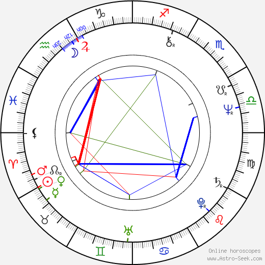 Veronica Cartwright astro natal birth chart, Veronica Cartwright horoscope, astrology