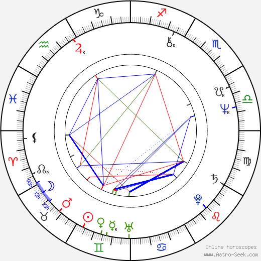 Alejandro Cercas birth chart, Alejandro Cercas astro natal horoscope, astrology