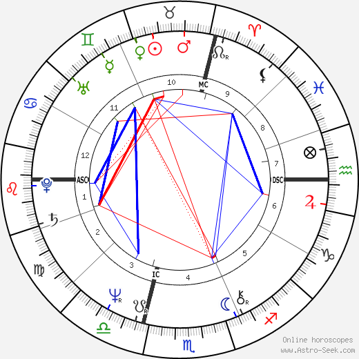 Christiane Falmat tema natale, oroscopo, Christiane Falmat oroscopi gratuiti, astrologia