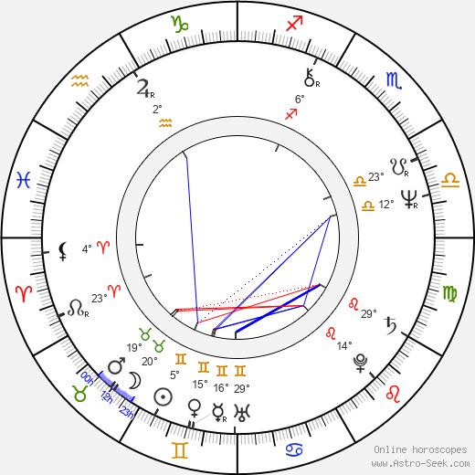 Dayle Haddon birth chart, biography, wikipedia 2020, 2021