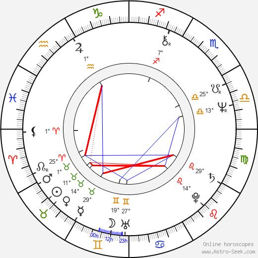 Douglas Barr birth chart, biography, wikipedia 2020, 2021