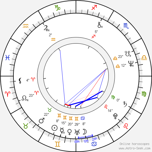 Franz Novotny birth chart, biography, wikipedia 2019, 2020