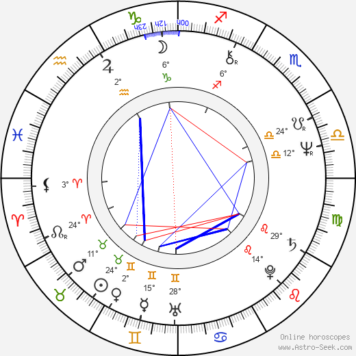 George Adams birth chart, biography, wikipedia 2019, 2020