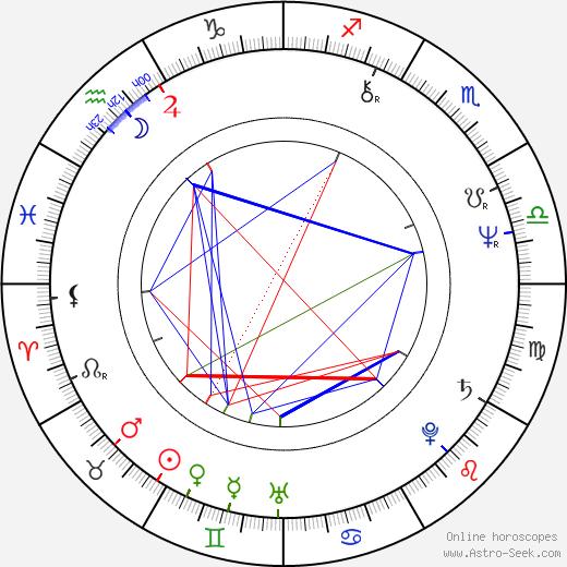 Hubert Saint-Macary birth chart, Hubert Saint-Macary astro natal horoscope, astrology