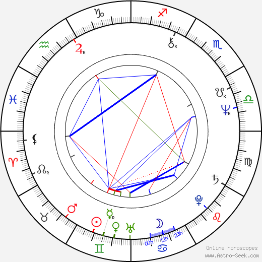 Hyeok Lim birth chart, Hyeok Lim astro natal horoscope, astrology