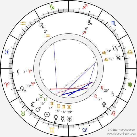 Joe Alaskey birth chart, biography, wikipedia 2018, 2019