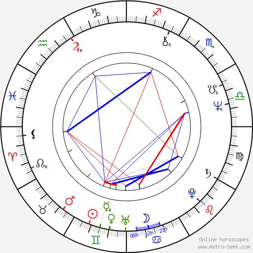 P. J. Carlesimo birth chart, P. J. Carlesimo astro natal horoscope, astrology