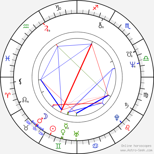 Pam Grier astro natal birth chart, Pam Grier horoscope, astrology