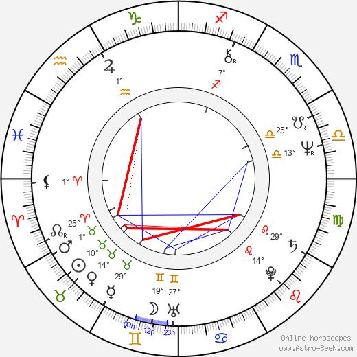 Paul Teutul Sr. birth chart, biography, wikipedia 2020, 2021