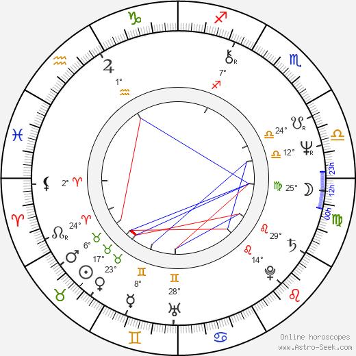 Rockets Redglare birth chart, biography, wikipedia 2020, 2021