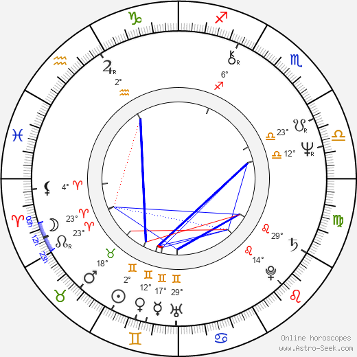 Roger Deakins birth chart, biography, wikipedia 2019, 2020