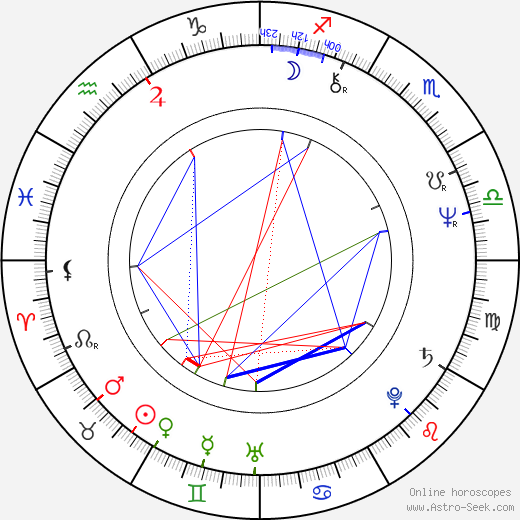 Sammy Johnson birth chart, Sammy Johnson astro natal horoscope, astrology