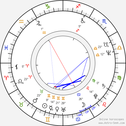 Tom Berenger birth chart, biography, wikipedia 2019, 2020