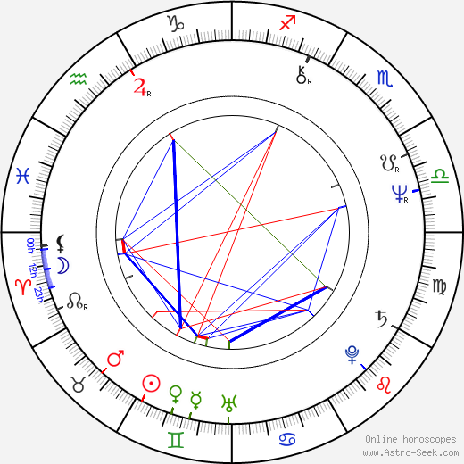 Vladimír Durdík Jr. astro natal birth chart, Vladimír Durdík Jr. horoscope, astrology