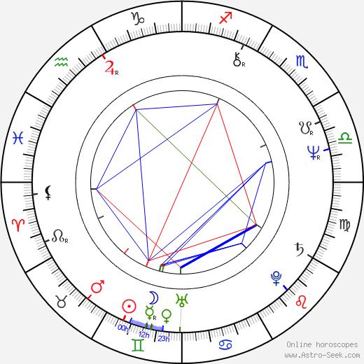 Wendy O. Williams astro natal birth chart, Wendy O. Williams horoscope, astrology
