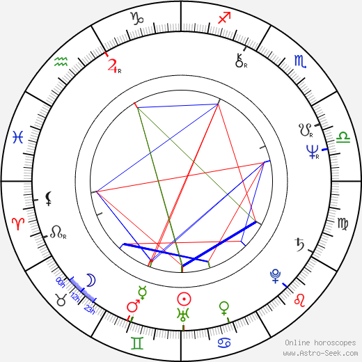 Alan Osmond birth chart, Alan Osmond astro natal horoscope, astrology