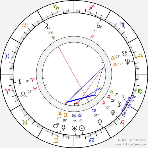 Boris Filan birth chart, biography, wikipedia 2019, 2020