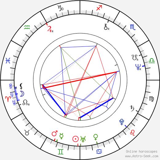 Dave Sebastian Williams birth chart, Dave Sebastian Williams astro natal horoscope, astrology