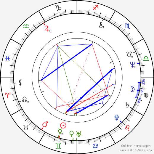Didier Philippe-Gérard tema natale, oroscopo, Didier Philippe-Gérard oroscopi gratuiti, astrologia