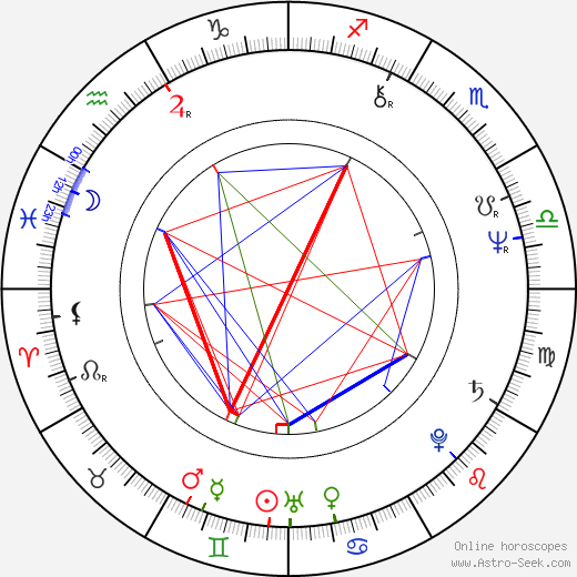 Geoff Pierson tema natale, oroscopo, Geoff Pierson oroscopi gratuiti, astrologia