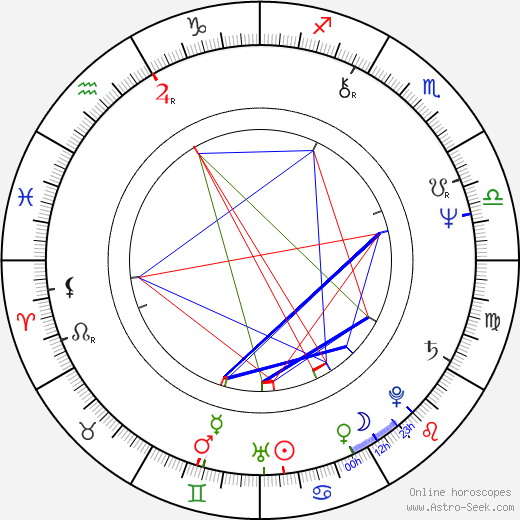 I-Roy birth chart, I-Roy astro natal horoscope, astrology