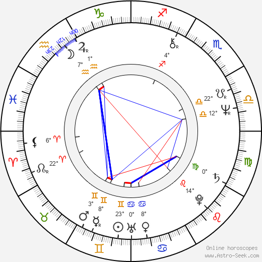 Jim Lea birth chart, biography, wikipedia 2018, 2019