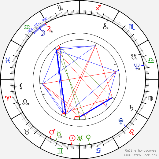 Jim Lea astro natal birth chart, Jim Lea horoscope, astrology