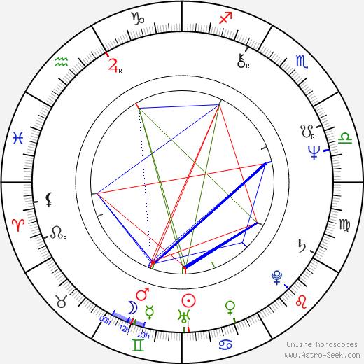 John Illsley astro natal birth chart, John Illsley horoscope, astrology