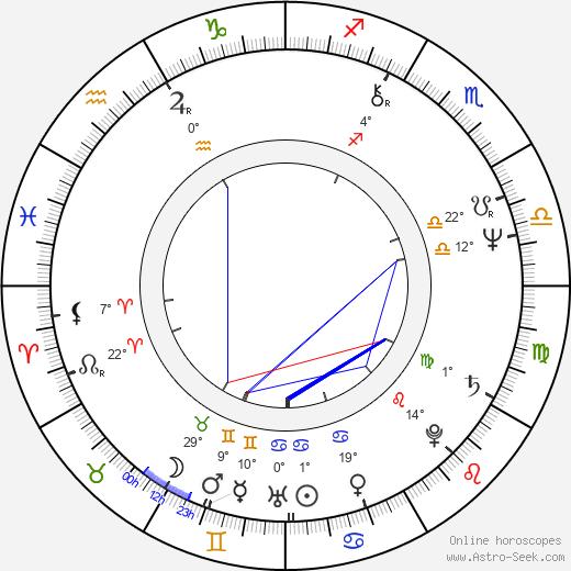 Lauren Shuler Donner birth chart, biography, wikipedia 2020, 2021