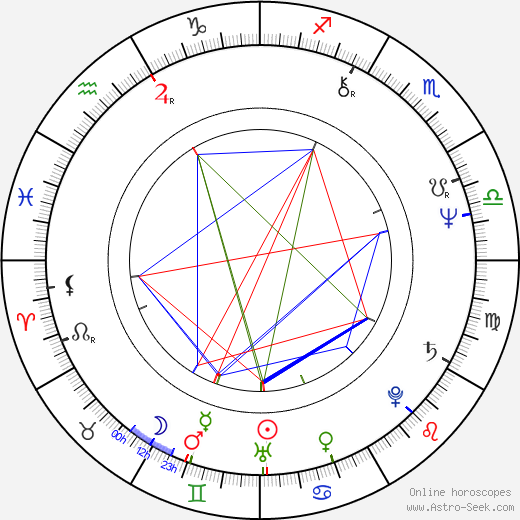 Lauren Shuler Donner birth chart, Lauren Shuler Donner astro natal horoscope, astrology