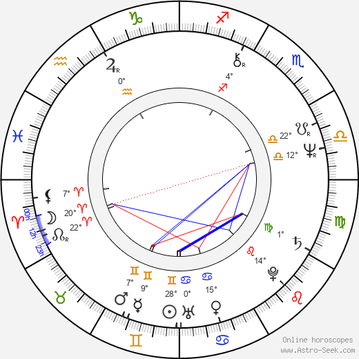 Lionel Richie birth chart, biography, wikipedia 2018, 2019