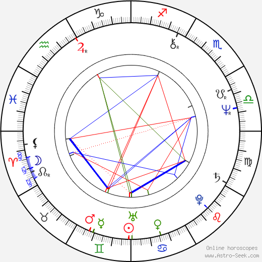 Lionel Richie astro natal birth chart, Lionel Richie horoscope, astrology