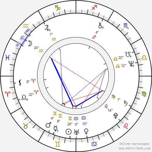 Louisa Abernathy birth chart, biography, wikipedia 2019, 2020