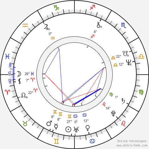 Mac McDonald birth chart, biography, wikipedia 2019, 2020