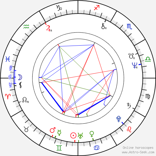 Mac McDonald astro natal birth chart, Mac McDonald horoscope, astrology