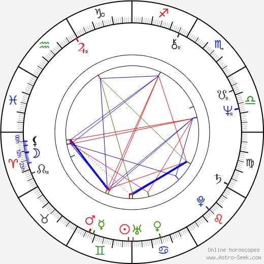Mark Canton astro natal birth chart, Mark Canton horoscope, astrology
