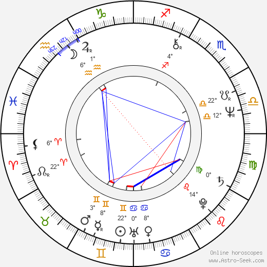 Papa Wemba birth chart, biography, wikipedia 2018, 2019