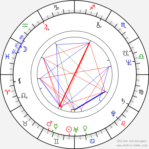 Sergio Denis astro natal birth chart, Sergio Denis horoscope, astrology
