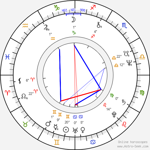 Sherman Howard birth chart, biography, wikipedia 2020, 2021