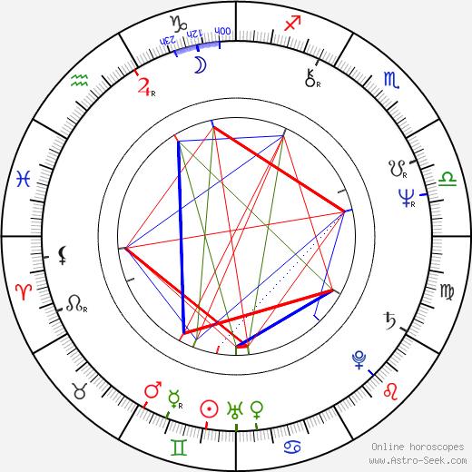 Tarak Ben Ammar birth chart, Tarak Ben Ammar astro natal horoscope, astrology