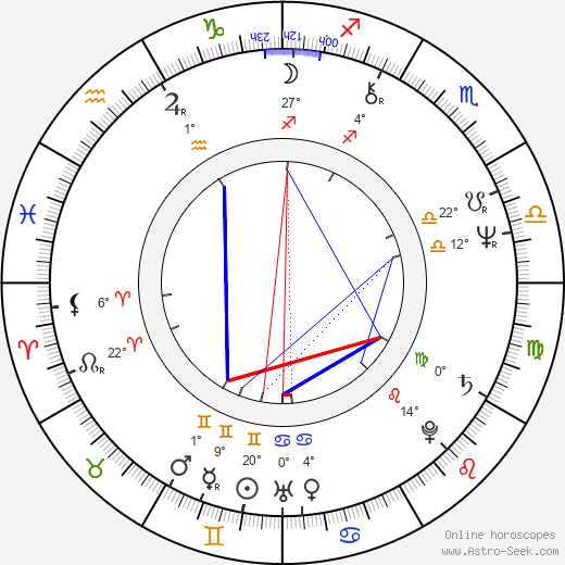 Tom Pryce birth chart, biography, wikipedia 2020, 2021