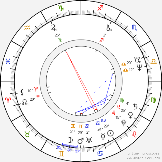 Alan Menken birth chart, biography, wikipedia 2017, 2018