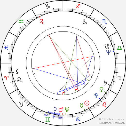 Alan Menken astro natal birth chart, Alan Menken horoscope, astrology