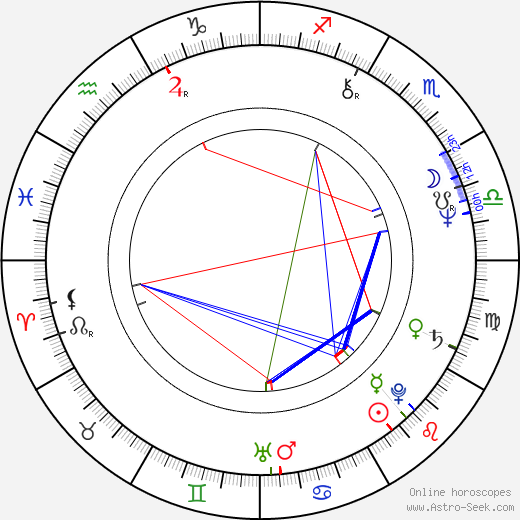 Bolek Polívka astro natal birth chart, Bolek Polívka horoscope, astrology