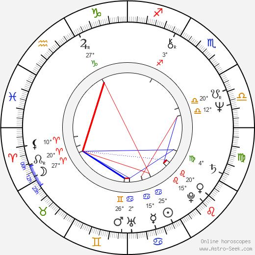 Gianni Romoli birth chart, biography, wikipedia 2020, 2021
