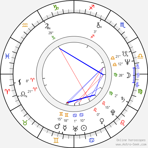 Hanno Pöschl birth chart, biography, wikipedia 2018, 2019